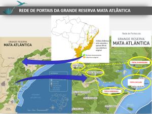 imagem rede portais GRMA - contextualizada