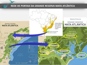 imagem rede portais GRMA - contextualizada com novos nomes