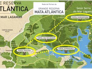 Rede de Portais da GRMA - Setor Serra do Mar Lagamar