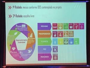 SESI ODS 2019 rodadas de projetos